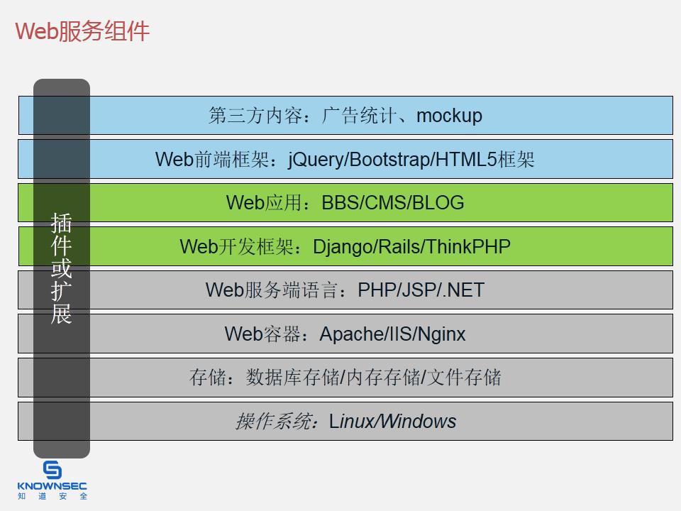 ../_images/web_component.png